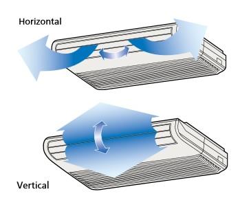Control de la dirección del flujo de aire LG CV