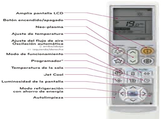Control remoto Consola LG CQ