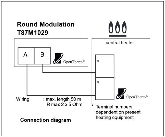 Esquema Termostato Honeywell T87M1029