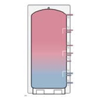 Interior Acumulador multienergía Vaillant allSTOR Plus