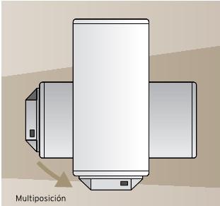 Multiposicion Termo electrico Vaillant eloSTOR Plus