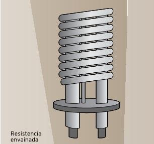 Resistencia Termo electrico Vaillant eloSTOR Pro