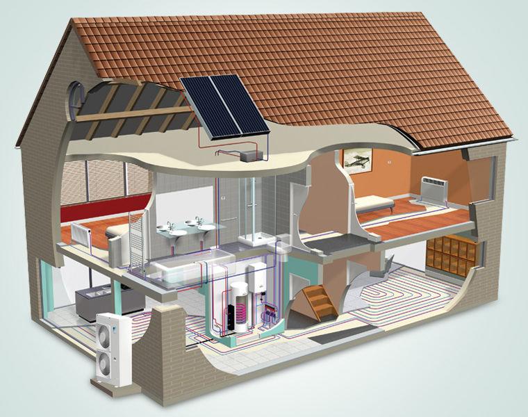 Instalacion Bomba calor Daikin Altherma