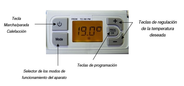 Panel de control Emisor Duvina Ducasa