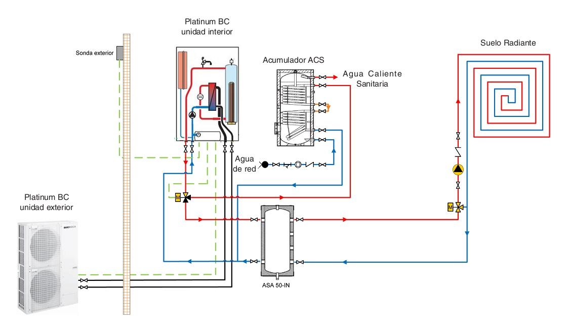 Depósito de inercia Baxi ASA - Esquema ASA 50 IN