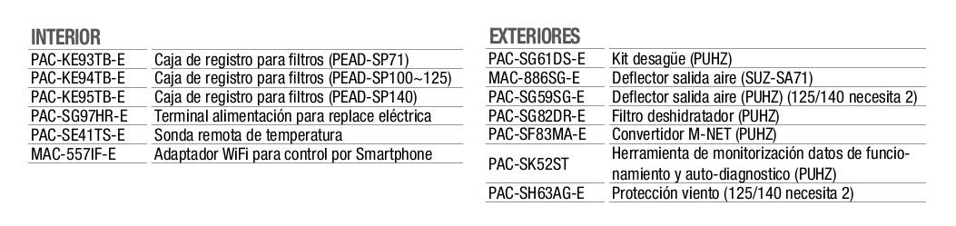 Accesorios Opcionales Conductos Mitsubishi GPEZS Serie PRO