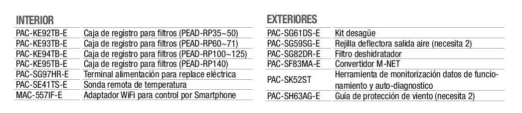 Accesorios Opcionales Conductos Mitsubishi HPEZS Zubadan