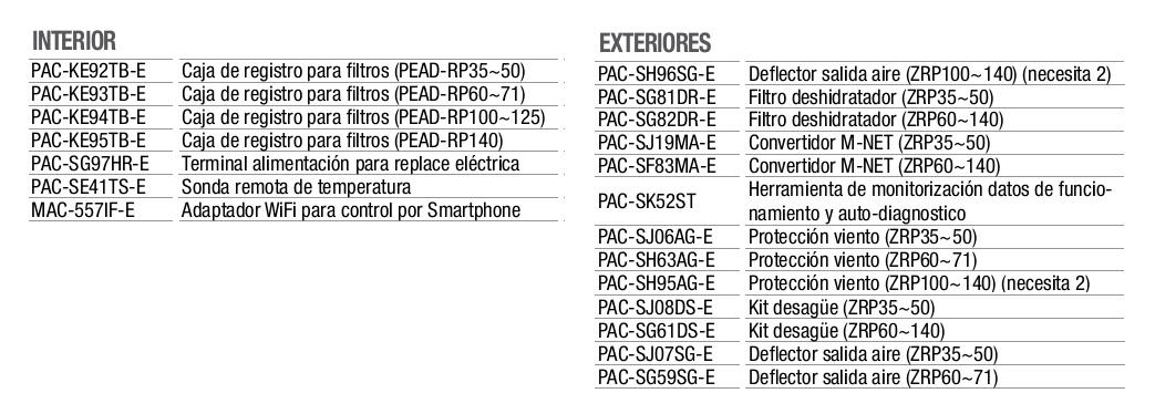 Accesorios Opcionales Conductos Mitsubishi PEZS Power Inverter
