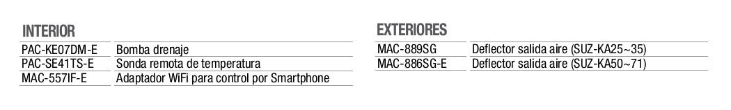 Accesorios Opcionales Conductos Mitsubishi SEZS Serie S Inverter