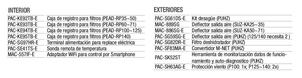 Accesorios Opcionales Conductos Mitsubishi SPEZS Standard Inverter