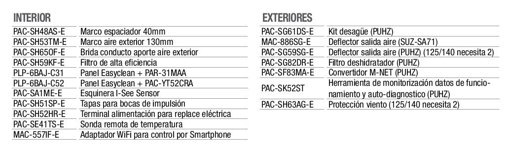 Accesorios opcionales Cassettes Mitsubishi GPLZS Serie PRO