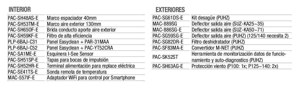 Accesorios opcionales Cassettes Mitsubishi SPLZS Standard Inverter