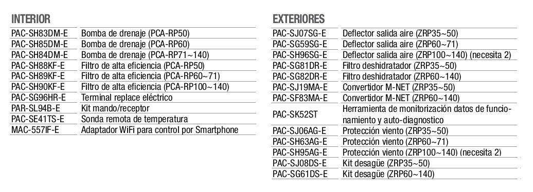Accesorios opcionales Mitsubishi Techo-Serie PCZS-Power Inverter