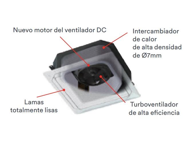 Aire Acondicionado Cassette Fujitsu AUY UiA-LB - Udad.Interior