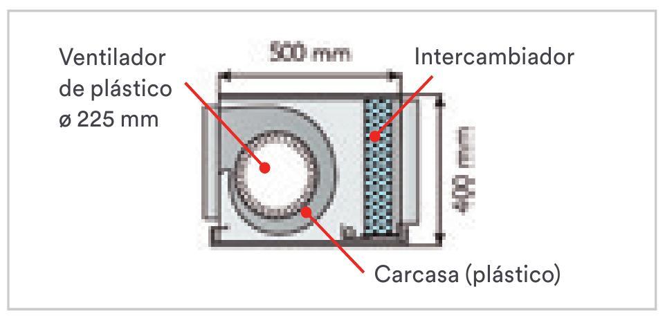 Aire Acondicionado Conductos Fujitsu ACY UiA-LH - Detalle