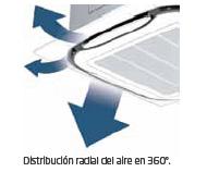 Aire Acondicionado Daikin Unidad Interior Cassette FCAG-A - Distribucion del aire