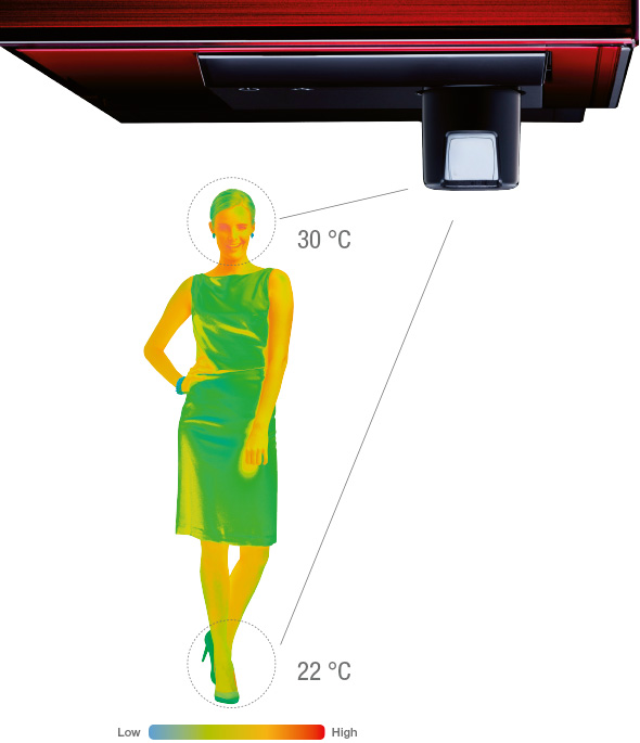 Aire Acondicionado Split Mitsubishi Electric MSZ-LN -  3D i-see Sensor
