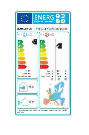 Aire Acondicionado Split Samsung H7718 - Etiqueta