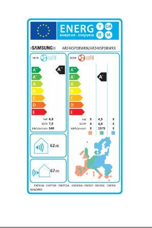 Aire Acondicionado Split Samsung H7724 - Etiqueta