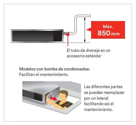 Aire Acondicionado por Conductos Fujitsu ACY UiA-LB MP - Bomba de condensados