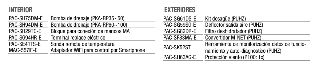 Aire acondicionado Mitsubishi Splt Serie SPKZS -Accesorios