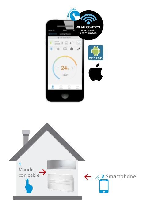 Control Wifi Daikin para Conductos suelo