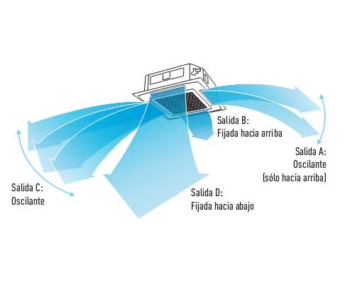 Control flujo Cassette Panasonic PACi STANDARD