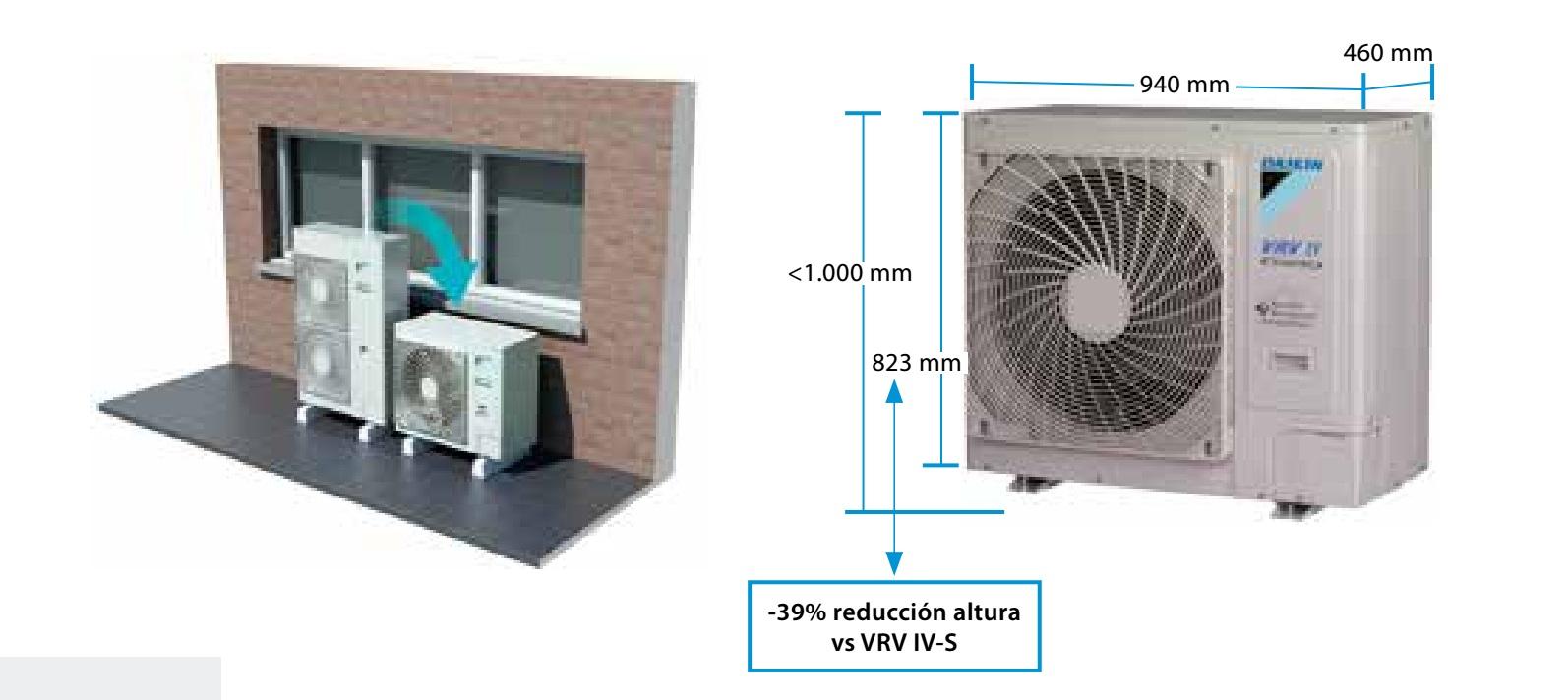 Daikin VRV MINI COMPACT- Detalle