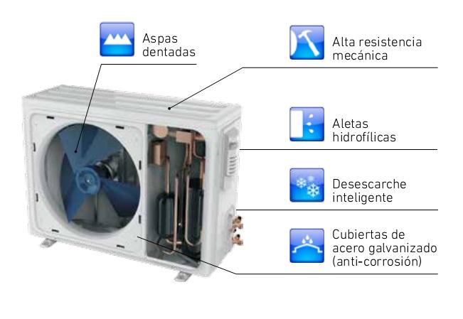 Aire acondicionado baxi unidad exterior anori 50 for Salida aire acondicionado