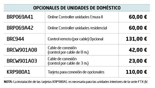OnlineController Con Wifi - Daikin
