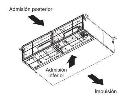 Retorno Conductos Mitsubishi - Serie PEZS - Power Inverter
