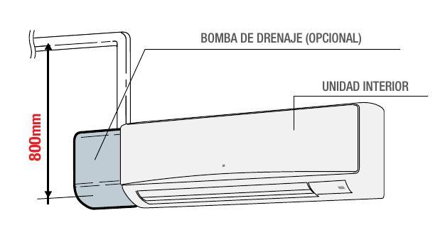 Split Mitsubishi Serie HPKZS - Bomba drenaje