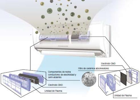 filtro nano-platinium - Mitsubishi