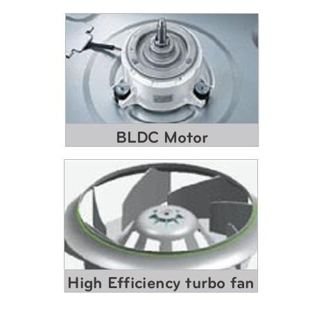 motor BLDC Aire acondicionado cassette  LG HIGH INVERTER