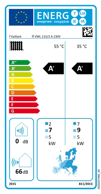 Bomba de Calor Vaillant aroTHERM 115 2- etiqueta-energetica