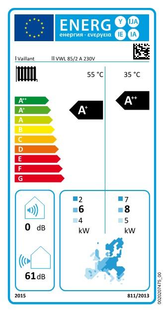 Bomba de Calor Vaillant aroTHERM 85 2- etiqueta-energetica