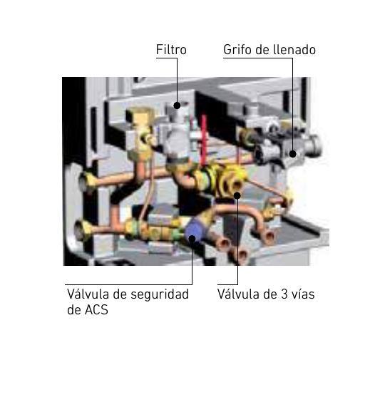 Bomba de calor Baxi Platinum BC iPlus V200 integra - Grupo hidraulico