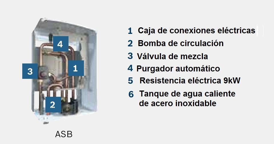 Bomba de calor Junkers SUPRAECO FRIGO ASB - Interior