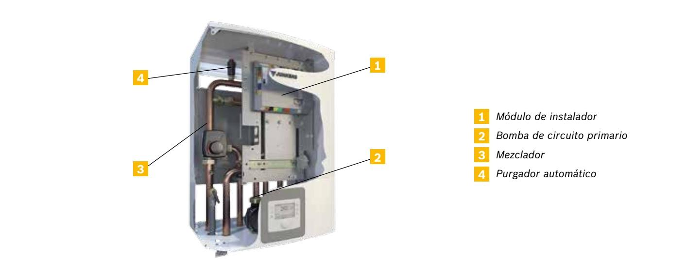Bomba de calor junkers supraeco hydro acb 8 h brido - Bomba de calor consumo ...