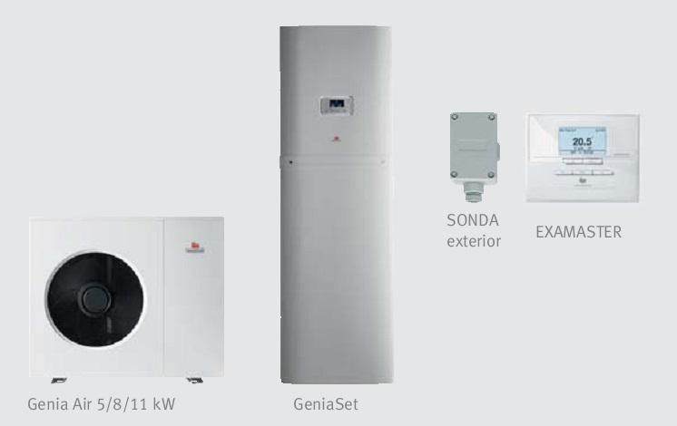 Bomba de calor Saunier Duval Pack Genia SET - Componentes