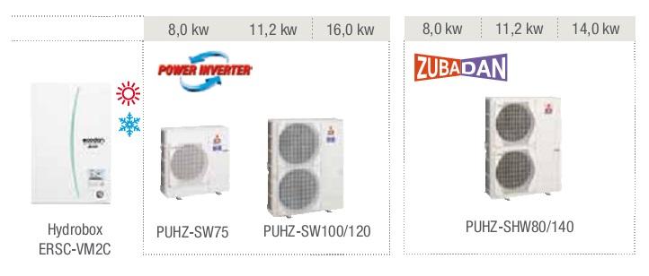 Combinacion ECODAN SPLIT - Hidrobox Reversible ERSC-VM2C con PUHZ-SW y PUHZ-SHW