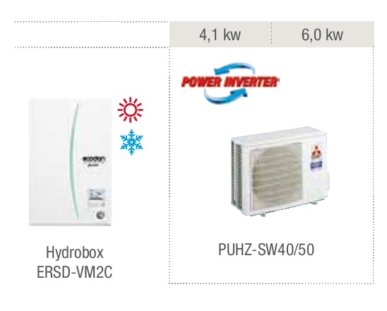 Combinacion ECODAN SPLIT - Hidrobox Reversible ERSD-VM2C con PUHZ-SW40 50