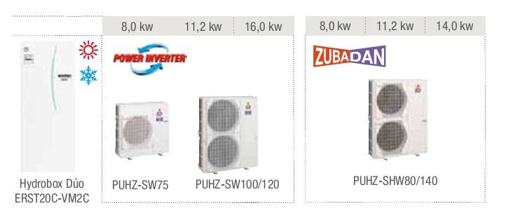 Combinacion ECODAN SPLIT - Hidrobox Reversible ERST20C-VM2C con PUHZ-SW y PUHZ-SHW