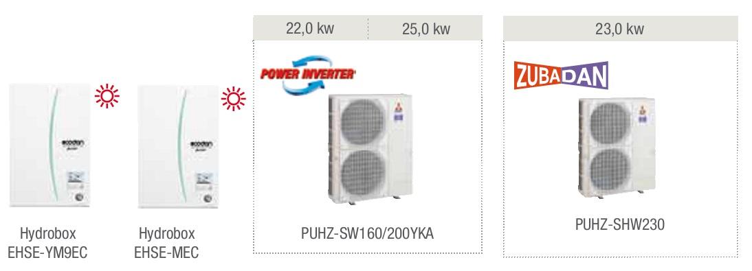Combinacion ECODAN SPLIT - PUHZ-SW1160-200-SHW230 con Hidrobox Calefacción EHSE-YM9EC-MEC