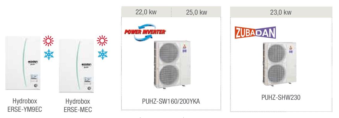 Combinacion ECODAN SPLIT - PUHZ-SW1160-200-SHW230 con Hidrobox Reversible ERSE-YM9EC-MEC