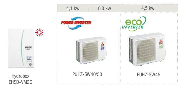 Combinaciones posibles de la Unidad interior Hydrobox solo calefacción EHSD-VM2C