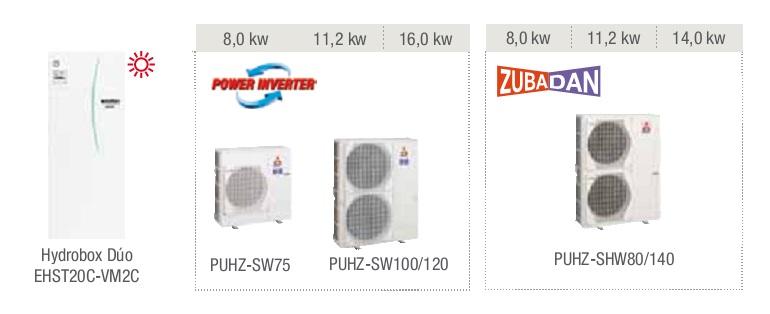 Combinaciones posibles del Hydrobox Duo calefacción EHST20C-VM2C