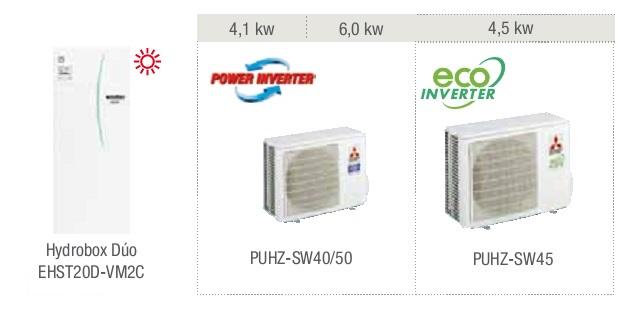 Combinaciones posibles del Hydrobox Duo solo calefacción EHST20D-VM2C