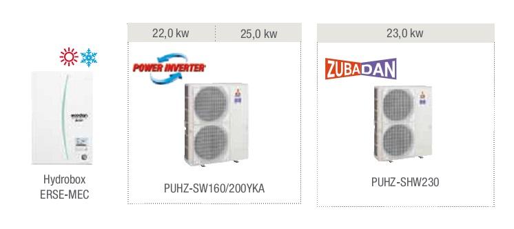 Combinaciones posibles del Hydrobox reversible ERSE-MEC