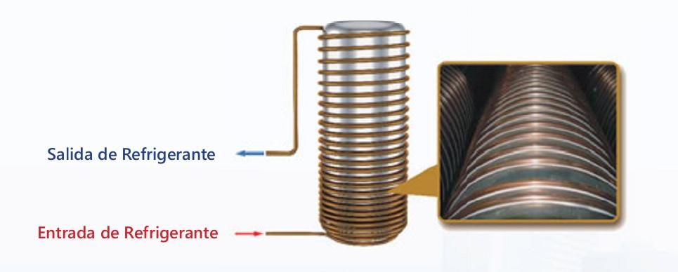 Detalle Bomba de calor para ACS HTW